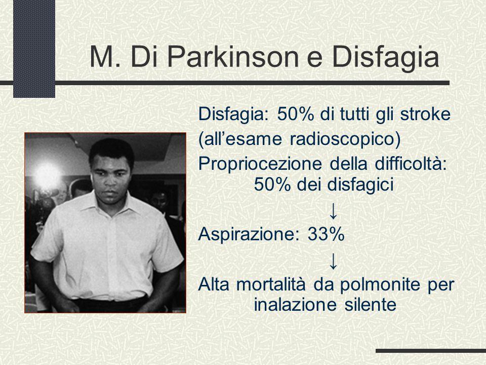 M. Di Parkinson e Disfagia