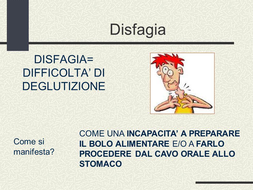 DIFFICOLTA' DI DEGLUTIZIONE