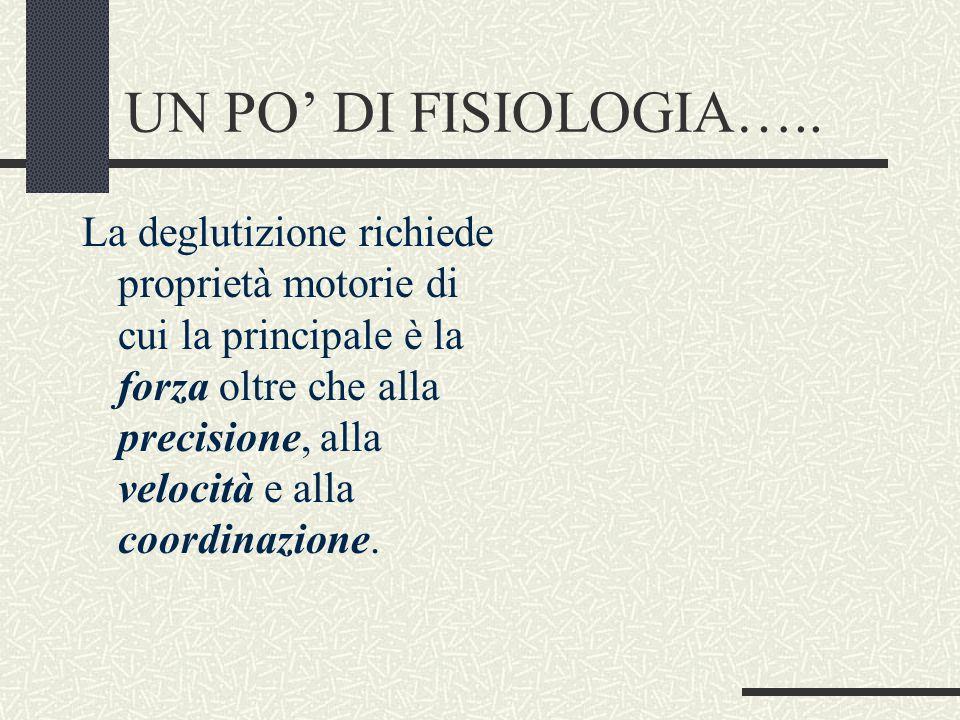 UN PO' DI FISIOLOGIA…..
