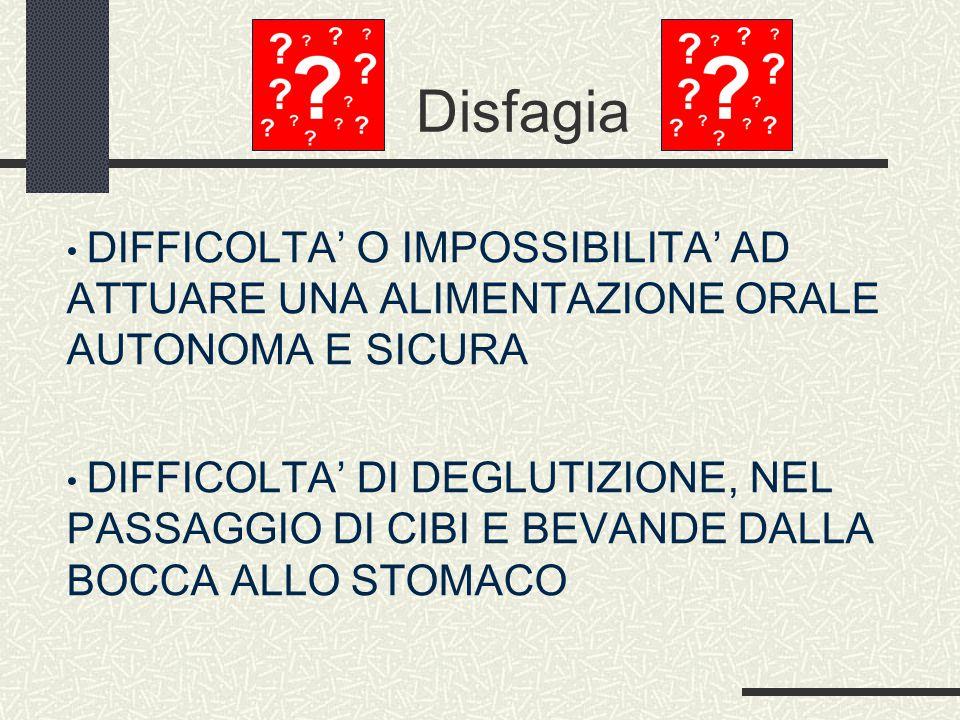Disfagia DIFFICOLTA' O IMPOSSIBILITA' AD ATTUARE UNA ALIMENTAZIONE ORALE AUTONOMA E SICURA.