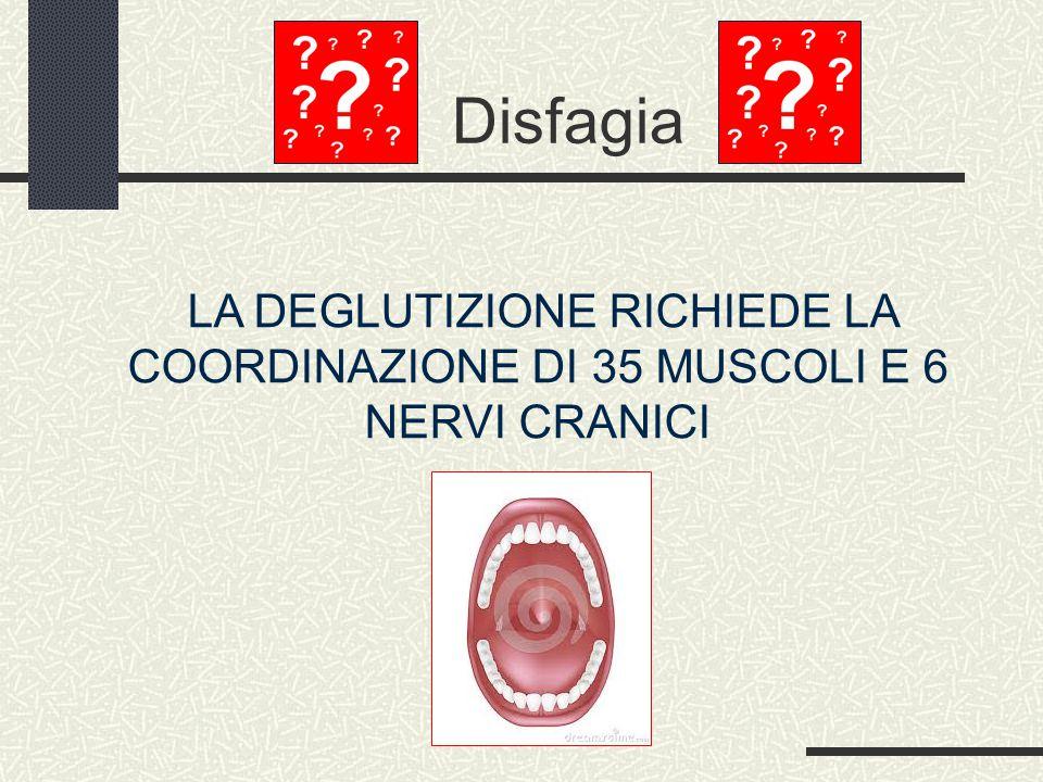 Disfagia LA DEGLUTIZIONE RICHIEDE LA COORDINAZIONE DI 35 MUSCOLI E 6 NERVI CRANICI