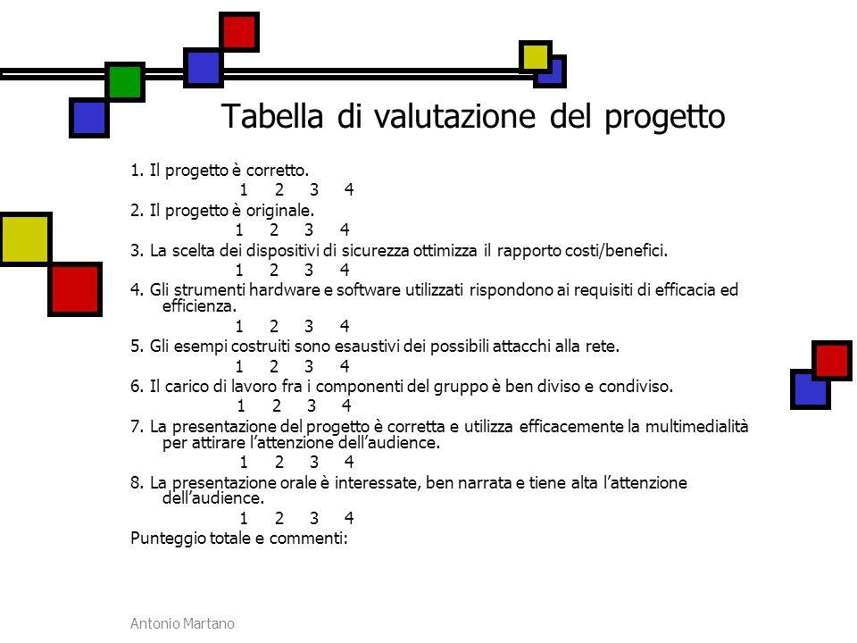 Tabella di valutazione del progetto