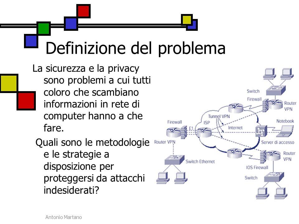 Definizione del problema