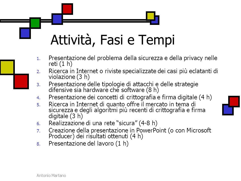 Attività, Fasi e Tempi Presentazione del problema della sicurezza e della privacy nelle reti (1 h)