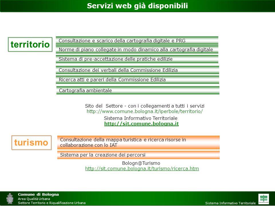 Servizi web già disponibili