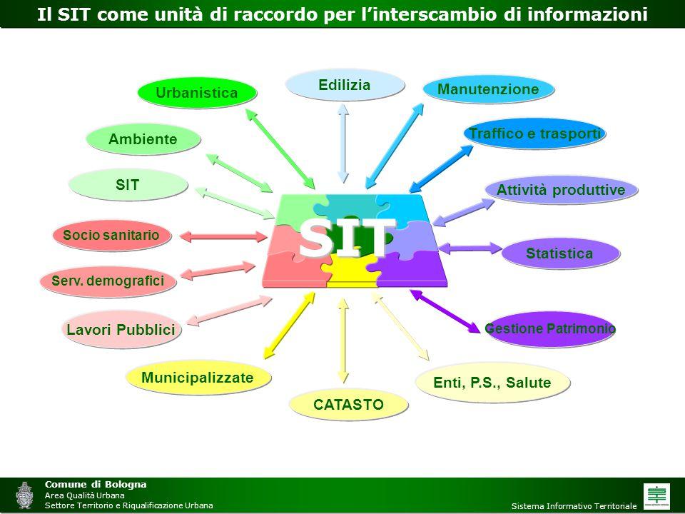 Il SIT come unità di raccordo per l'interscambio di informazioni