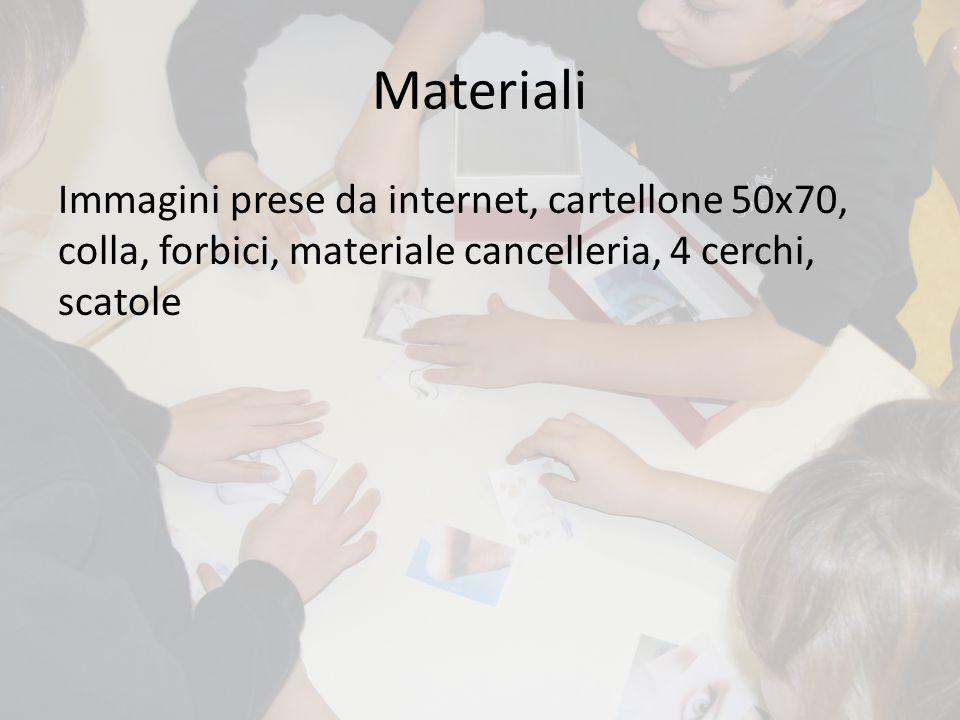Materiali Immagini prese da internet, cartellone 50x70, colla, forbici, materiale cancelleria, 4 cerchi, scatole.