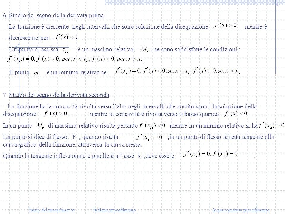 6. Studio del segno della derivata prima