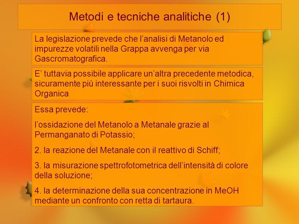 Metodi e tecniche analitiche (1)