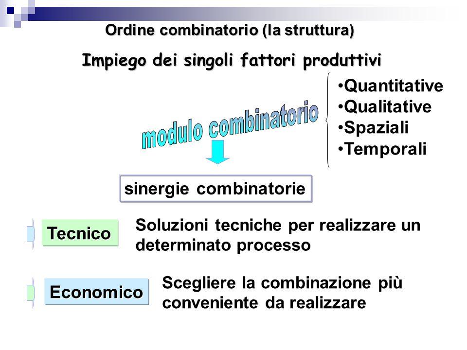 modulo combinatorio Quantitative Qualitative Spaziali Temporali