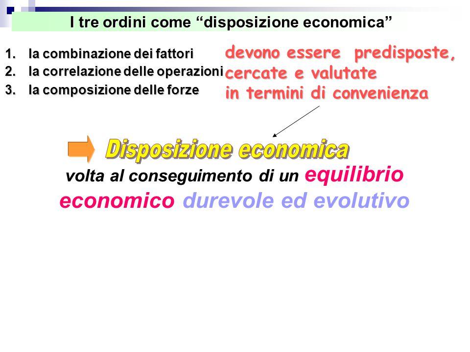 I tre ordini come disposizione economica