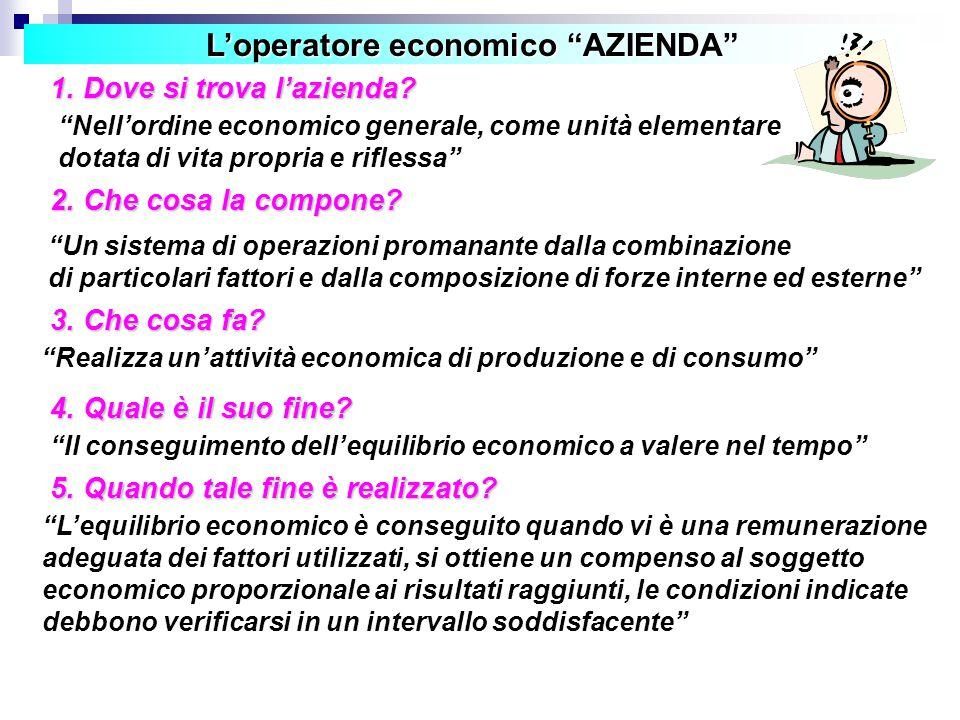 L'operatore economico AZIENDA