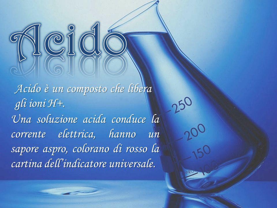 Acido Acido è un composto che libera gli ioni H+.