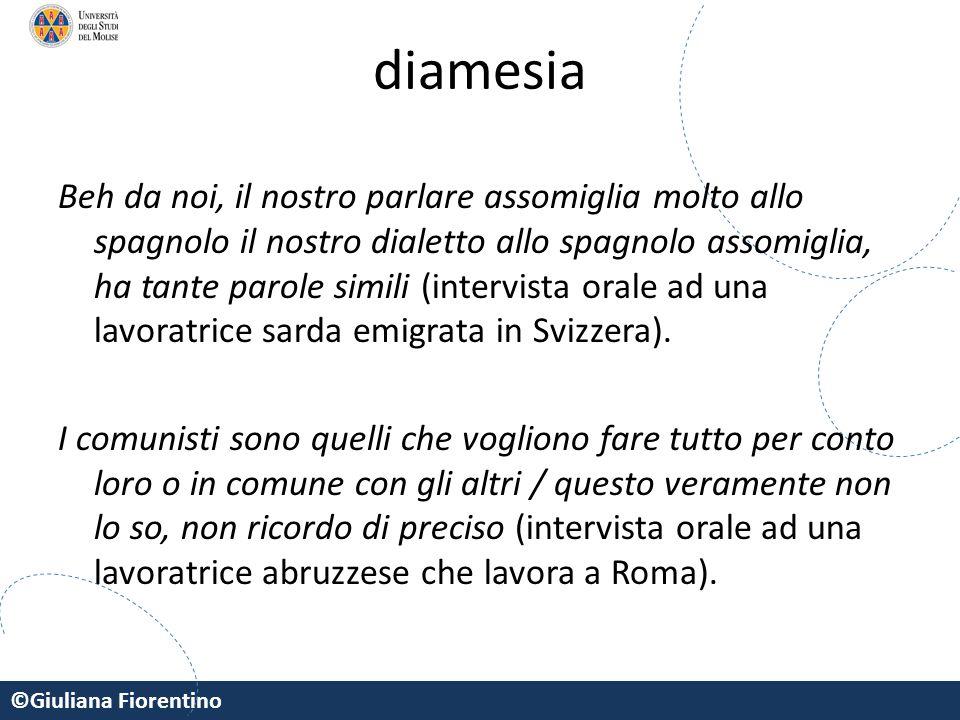 diamesia