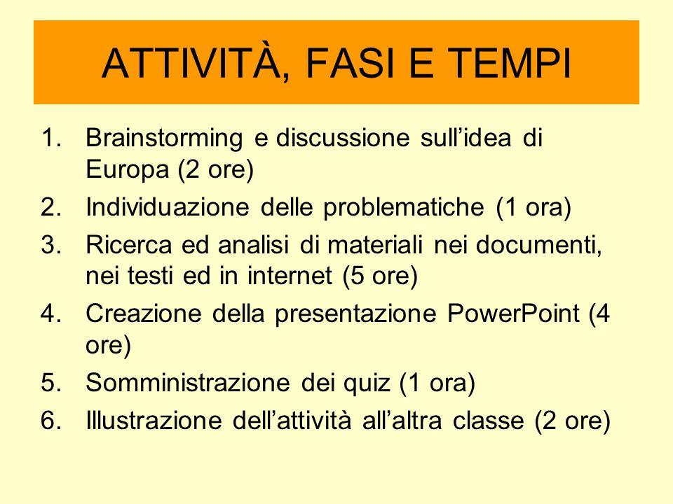 ATTIVITÀ, FASI E TEMPI Brainstorming e discussione sull'idea di Europa (2 ore) Individuazione delle problematiche (1 ora)