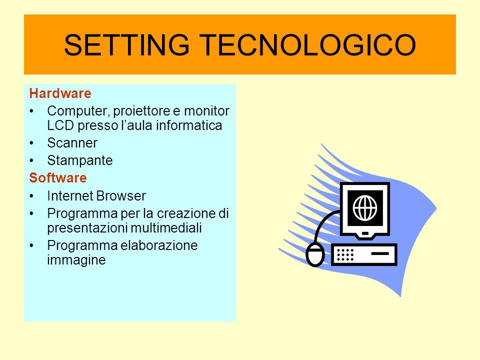 SETTING TECNOLOGICO Hardware
