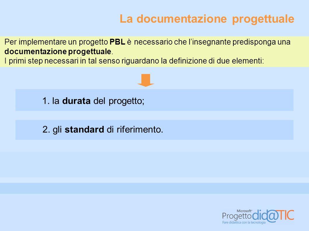 La documentazione progettuale