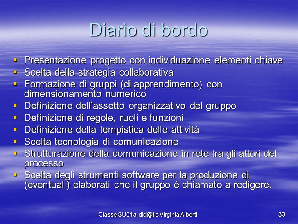 Classe SU01a did@tic Virginia Alberti