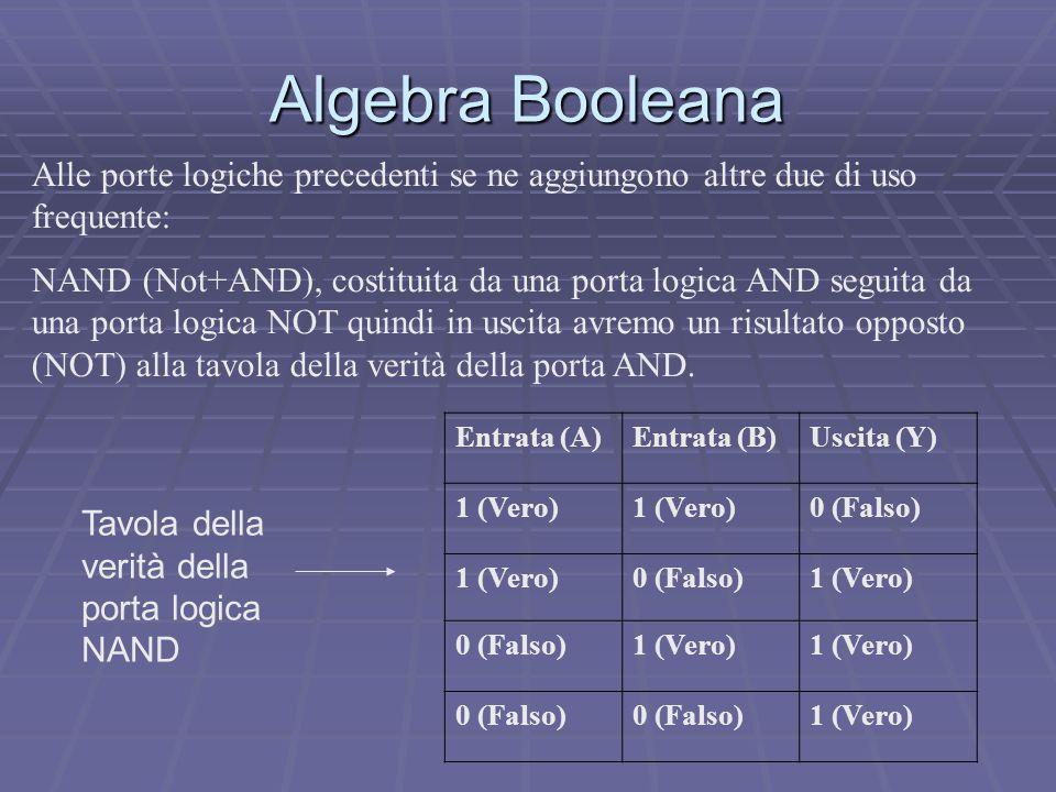 Algebra Booleana Alle porte logiche precedenti se ne aggiungono altre due di uso frequente: