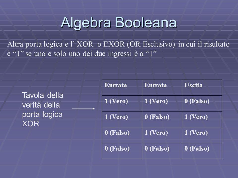Algebra Booleana Altra porta logica e l' XOR o EXOR (OR Esclusivo) in cui il risultato è 1 se uno e solo uno dei due ingressi è a 1