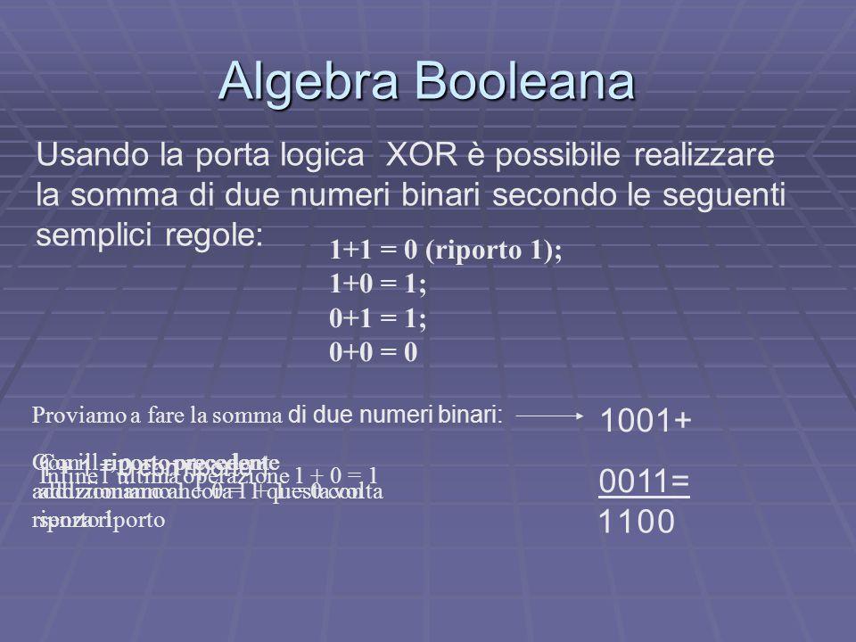 Algebra Booleana Usando la porta logica XOR è possibile realizzare la somma di due numeri binari secondo le seguenti semplici regole: