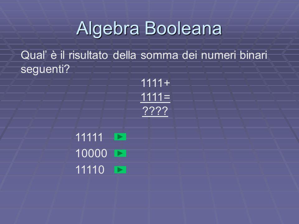 Algebra Booleana Qual' è il risultato della somma dei numeri binari seguenti 1111+ 1111= 11111.