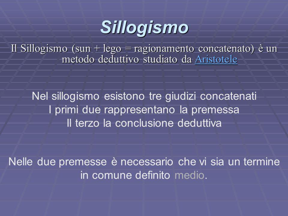 Sillogismo Il Sillogismo (sun + lego = ragionamento concatenato) è un metodo deduttivo studiato da Aristotele.
