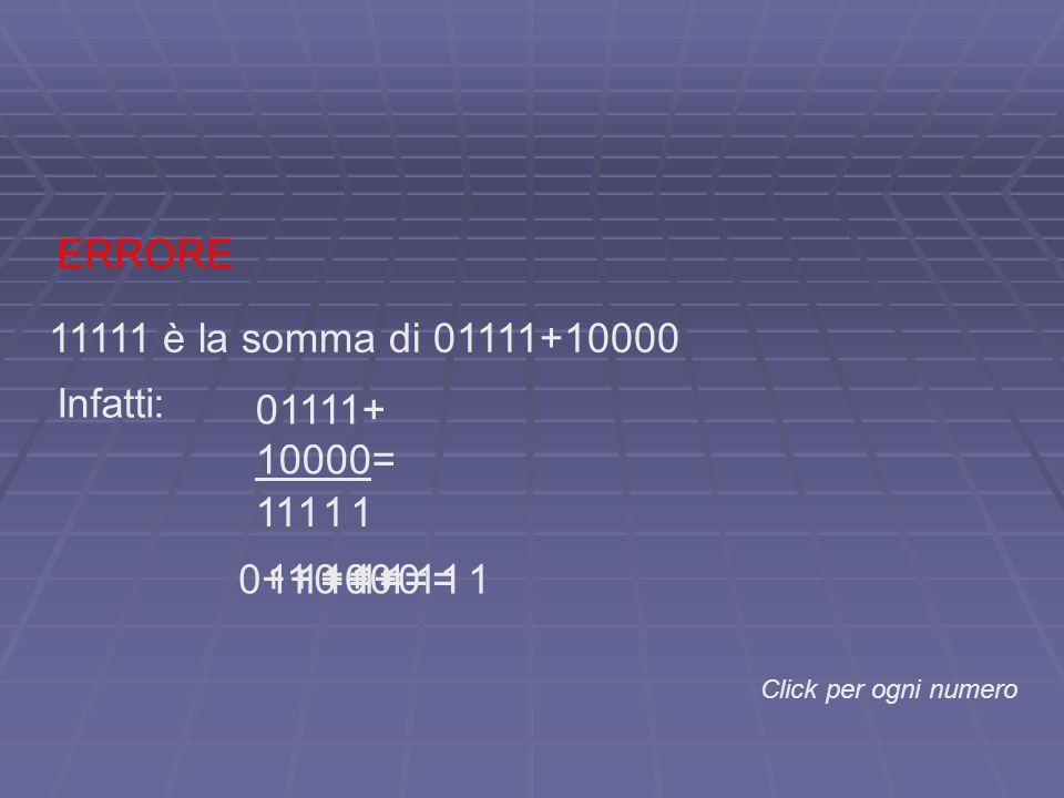 ERRORE 11111 è la somma di 01111+10000 Infatti: 01111+ 10000= 1 1 1 1