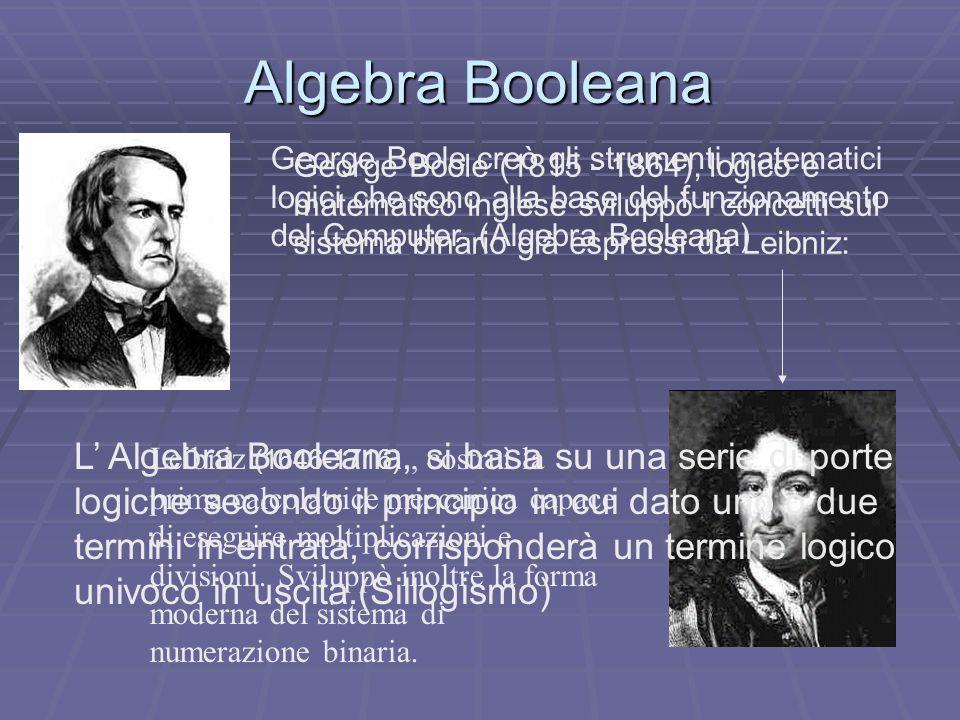 Algebra Booleana George Boole creò gli strumenti matematici logici che sono alla base del funzionamento del Computer. (Algebra Booleana)