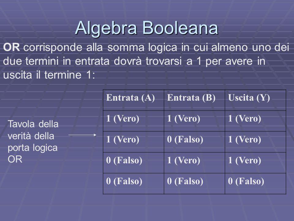 Algebra Booleana OR corrisponde alla somma logica in cui almeno uno dei due termini in entrata dovrà trovarsi a 1 per avere in uscita il termine 1: