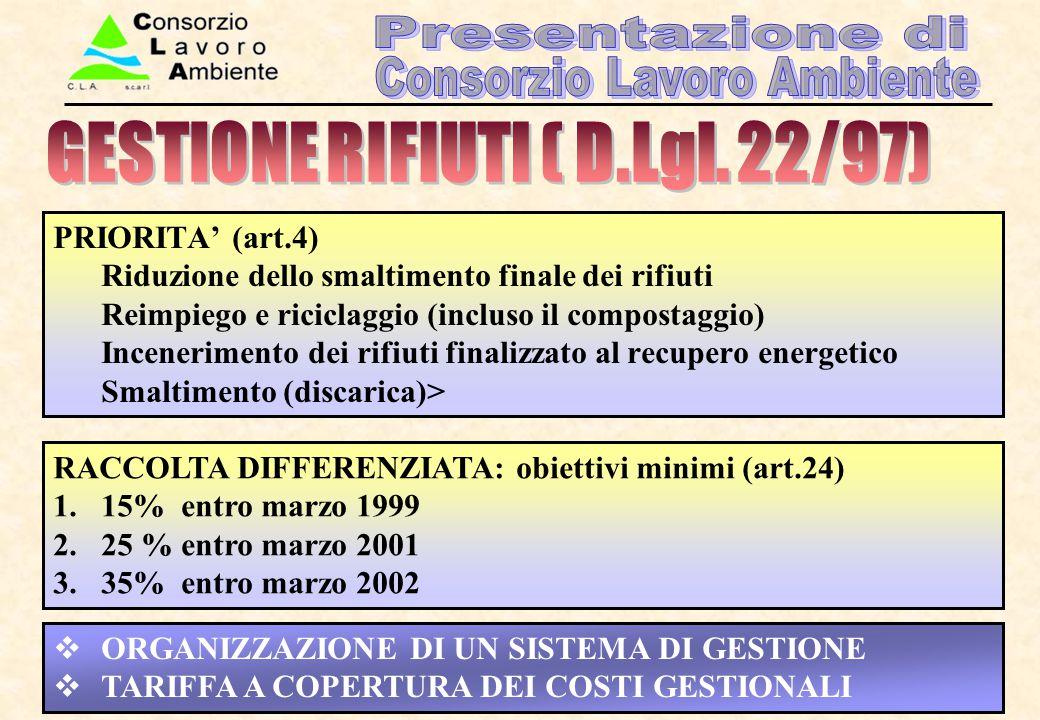 GESTIONE RIFIUTI ( D.Lgl. 22/97)