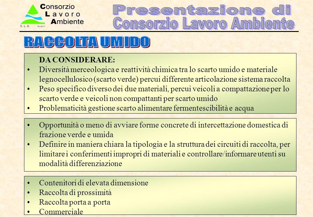 RACCOLTA UMIDO DA CONSIDERARE: