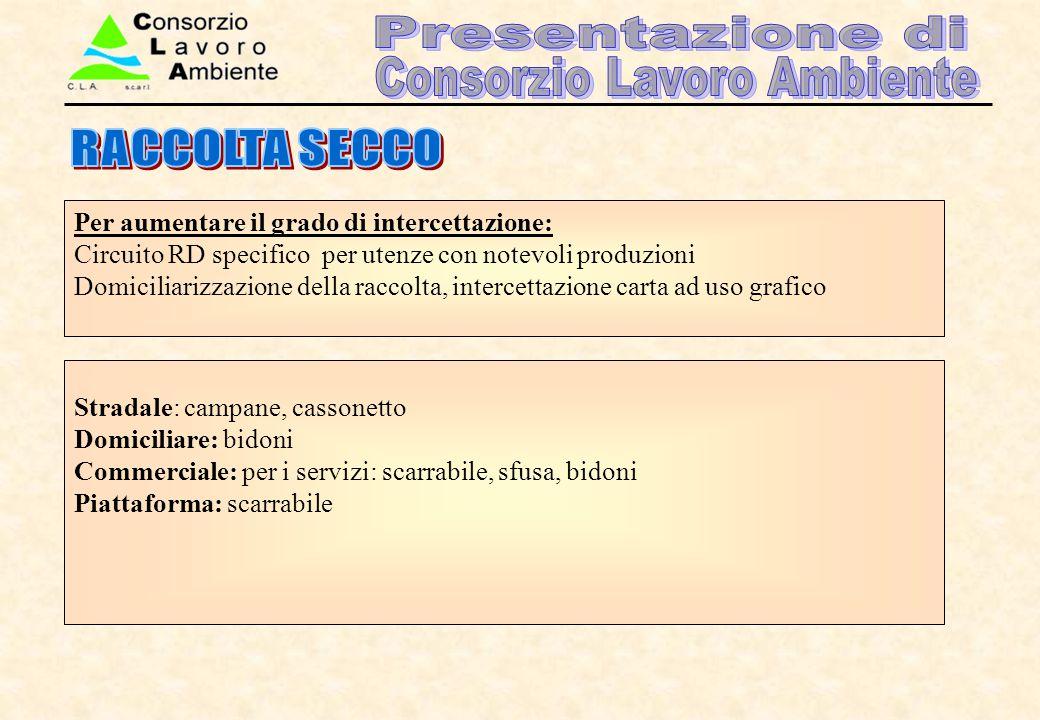 RACCOLTA SECCO Per aumentare il grado di intercettazione: