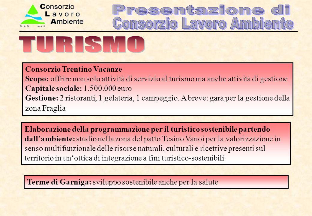 TURISMO Consorzio Trentino Vacanze