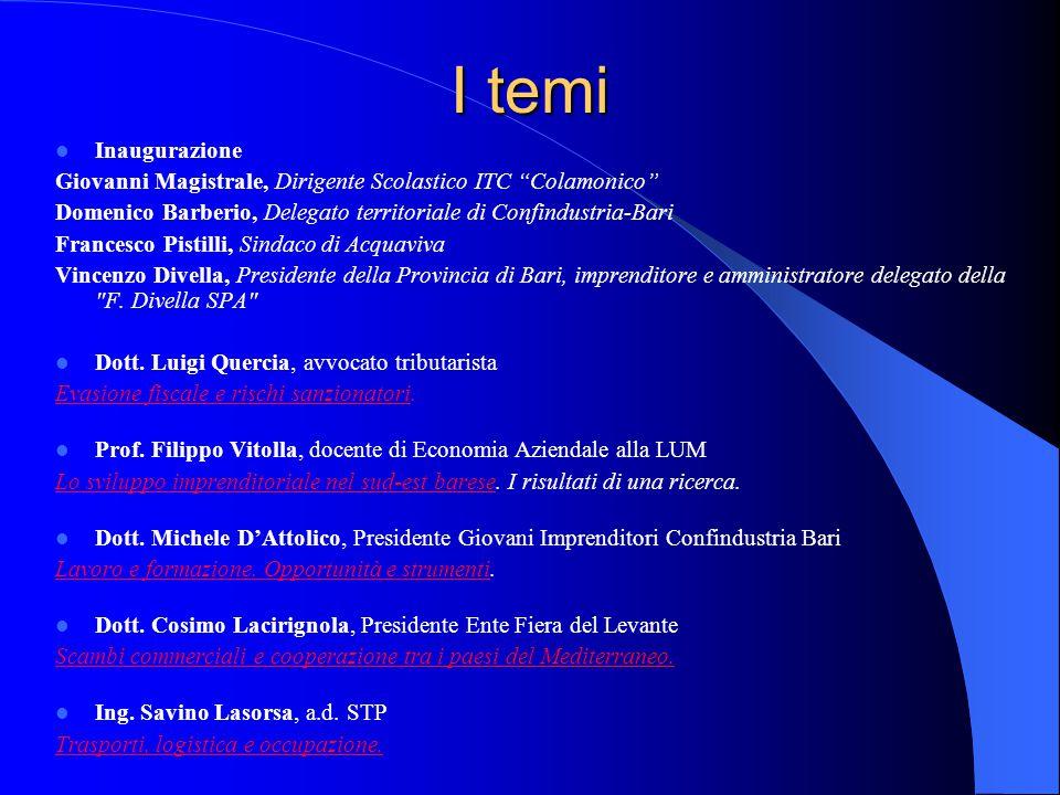 I temi Inaugurazione. Giovanni Magistrale, Dirigente Scolastico ITC Colamonico Domenico Barberio, Delegato territoriale di Confindustria-Bari.