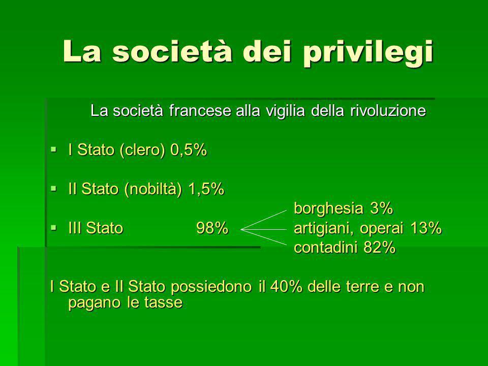 La società dei privilegi