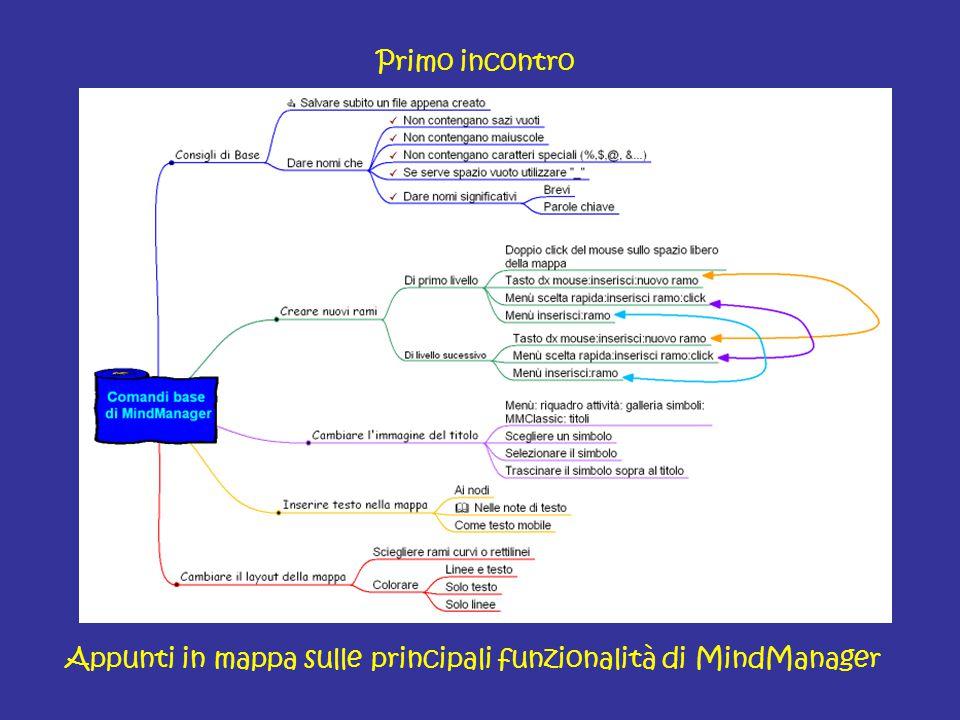 Primo incontro Appunti in mappa sulle principali funzionalità di MindManager