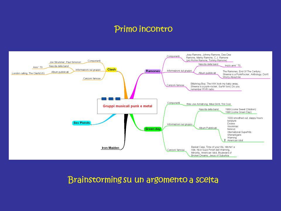 Primo incontro Brainstorming su un argomento a scelta