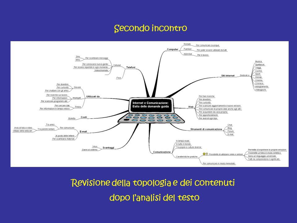 Revisione della topologia e dei contenuti dopo l'analisi del testo