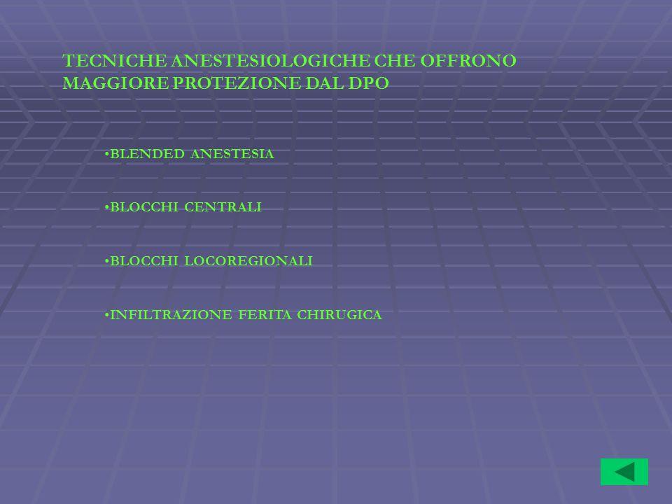 TECNICHE ANESTESIOLOGICHE CHE OFFRONO MAGGIORE PROTEZIONE DAL DPO