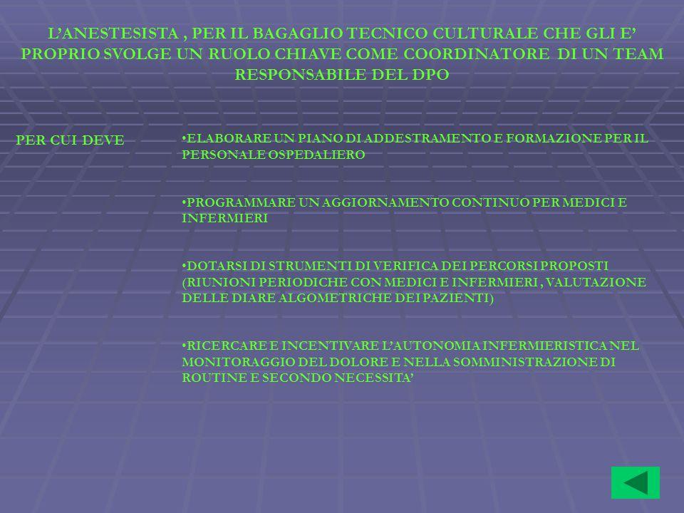 L'ANESTESISTA , PER IL BAGAGLIO TECNICO CULTURALE CHE GLI E' PROPRIO SVOLGE UN RUOLO CHIAVE COME COORDINATORE DI UN TEAM RESPONSABILE DEL DPO