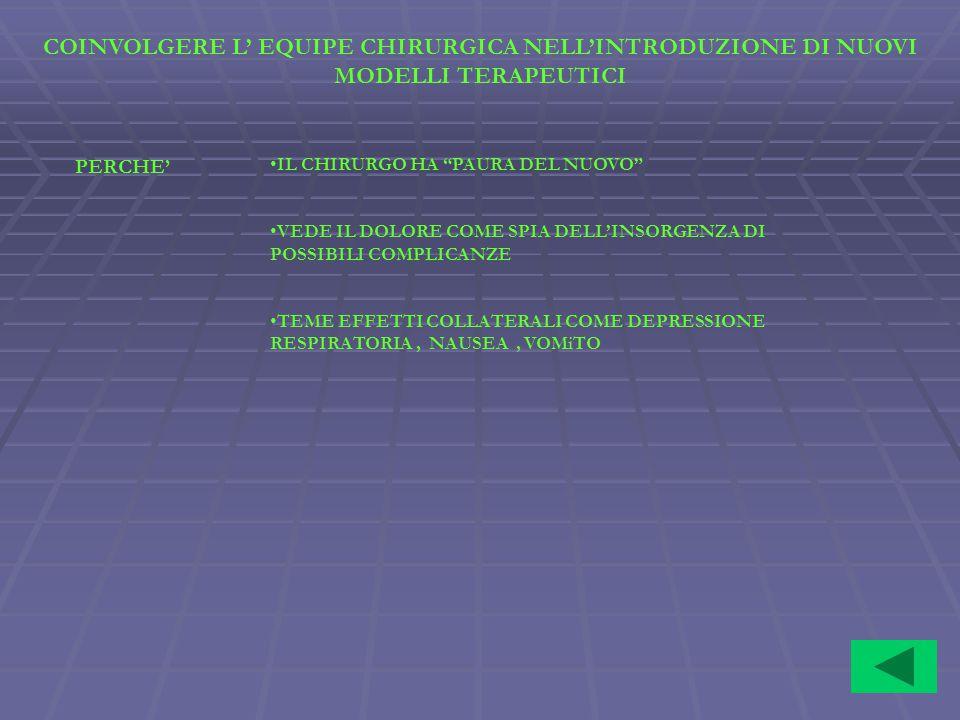 COINVOLGERE L' EQUIPE CHIRURGICA NELL'INTRODUZIONE DI NUOVI MODELLI TERAPEUTICI