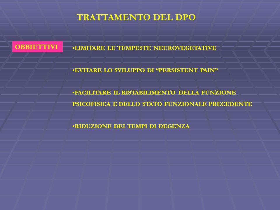 TRATTAMENTO DEL DPO OBBIETTIVI LIMITARE LE TEMPESTE NEUROVEGETATIVE