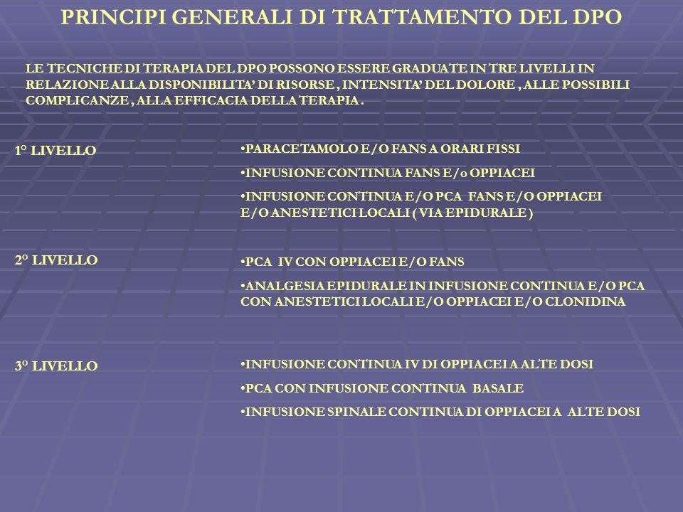 PRINCIPI GENERALI DI TRATTAMENTO DEL DPO