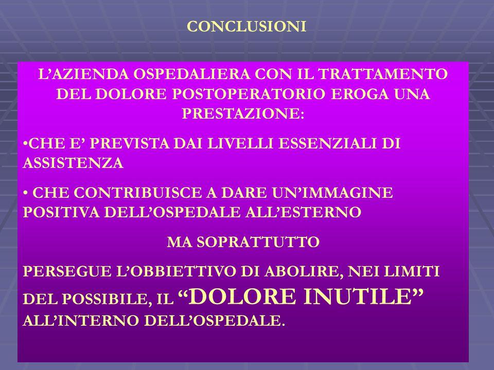 CONCLUSIONI L'AZIENDA OSPEDALIERA CON IL TRATTAMENTO DEL DOLORE POSTOPERATORIO EROGA UNA PRESTAZIONE: