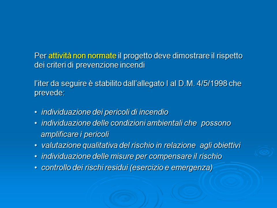 Per attività non normate il progetto deve dimostrare il rispetto dei criteri di prevenzione incendi