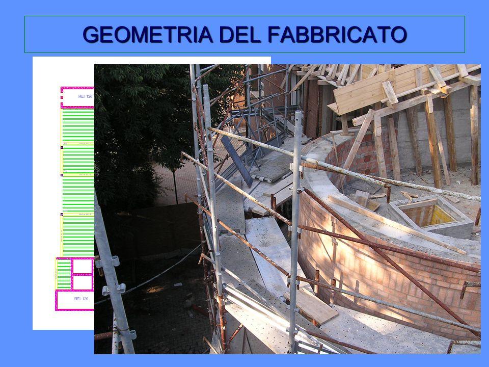 GEOMETRIA DEL FABBRICATO