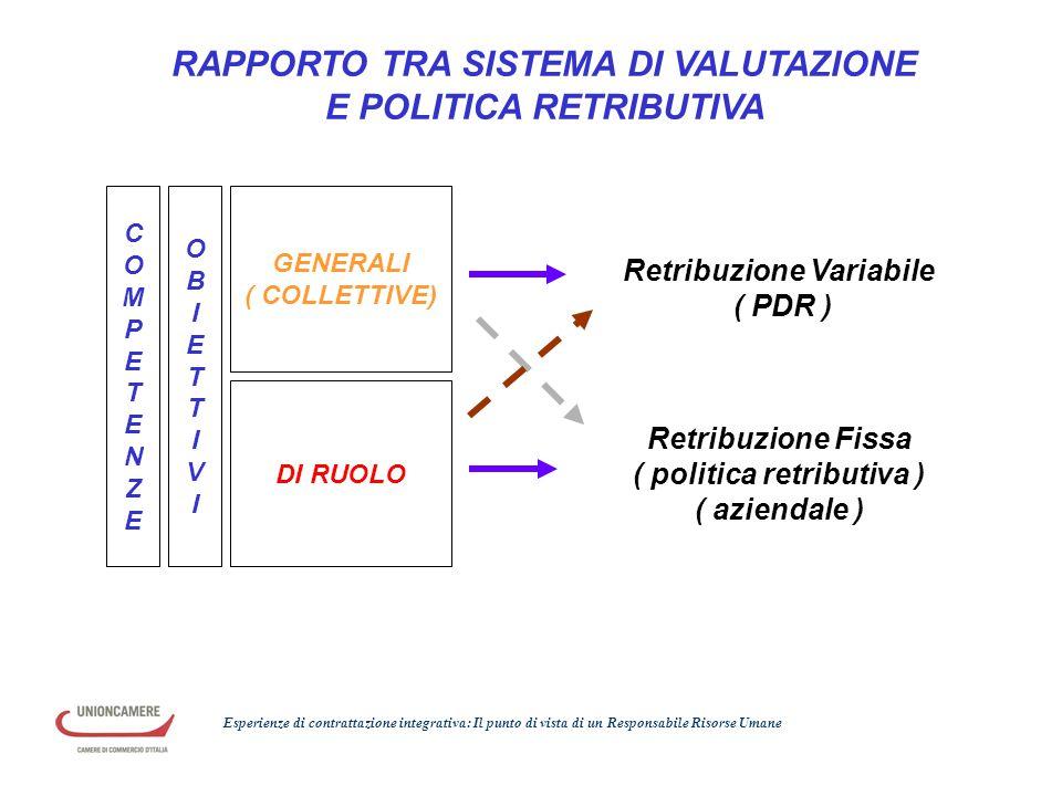 RAPPORTO TRA SISTEMA DI VALUTAZIONE E POLITICA RETRIBUTIVA