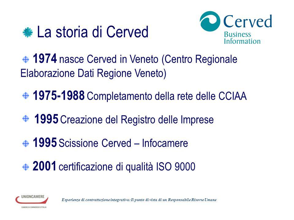 La storia di Cerved 1974 nasce Cerved in Veneto (Centro Regionale Elaborazione Dati Regione Veneto)