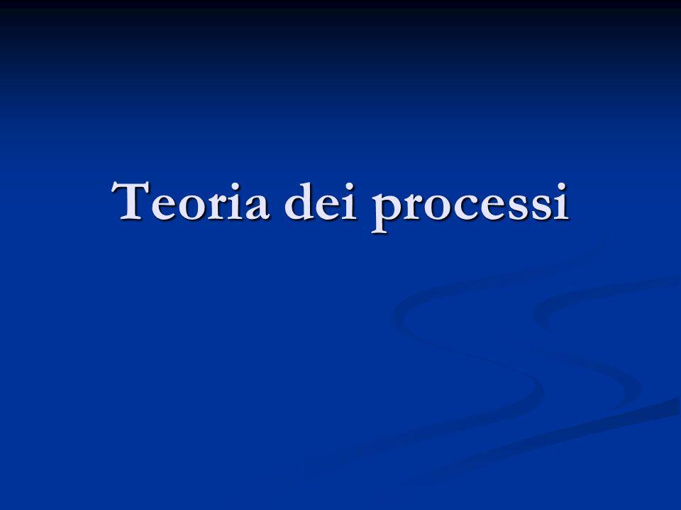 Teoria dei processi